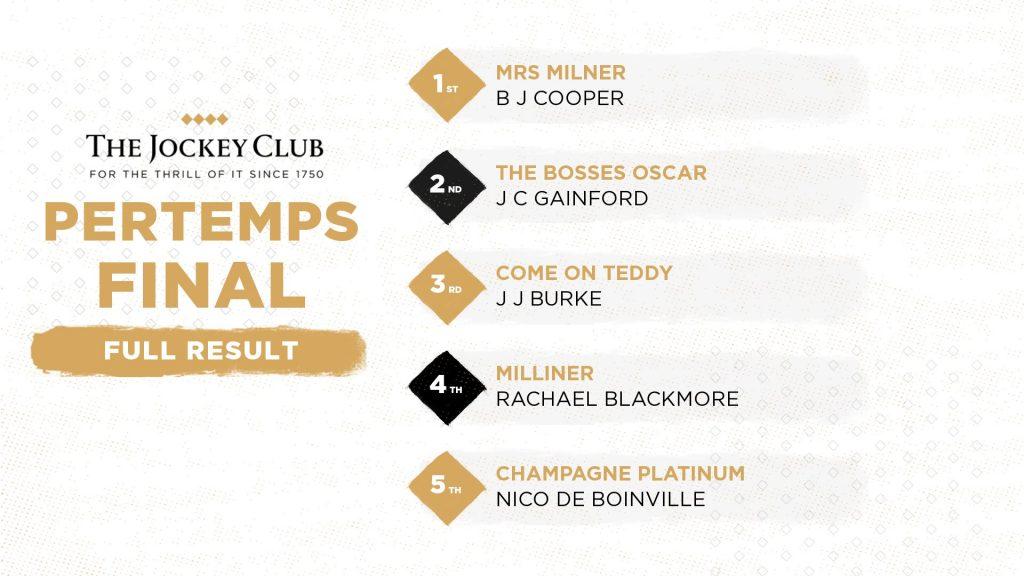 Mrs Milner (12-1) wins Pertemps Network Final at Cheltenham Festival